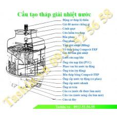 Cách sử dụng Tháp giải nhiệt tashin
