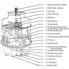 Cấu tạo tháp giải nhiệt nước - Trường Phát Vina