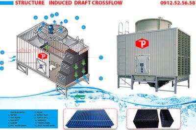 Banner Crossflow Cooling Tower